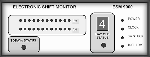 Electronic Shift Monitor - delabs