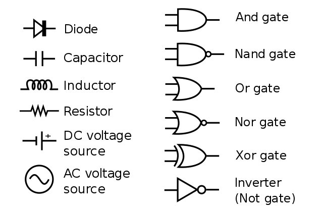 Circuit_elements