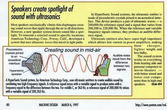 hypersonic-speakers
