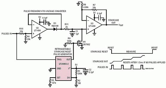 pulse-staircase-ramp-generator