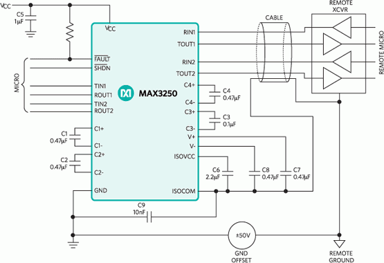 max3250
