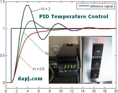 pid-temperature-control
