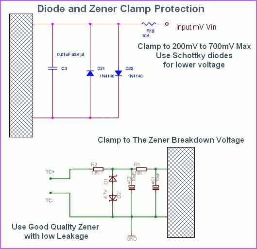 diode-zener-clamp