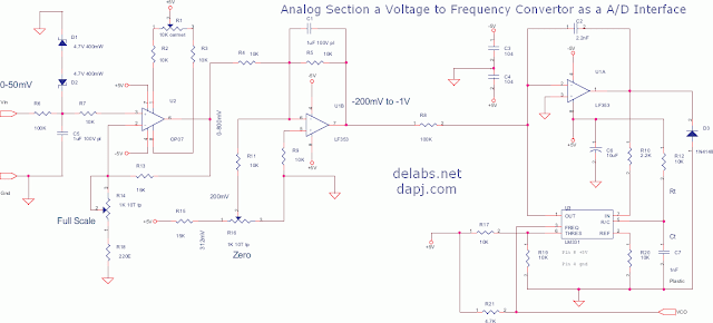 Voltage to Frequency Converter AD Interface