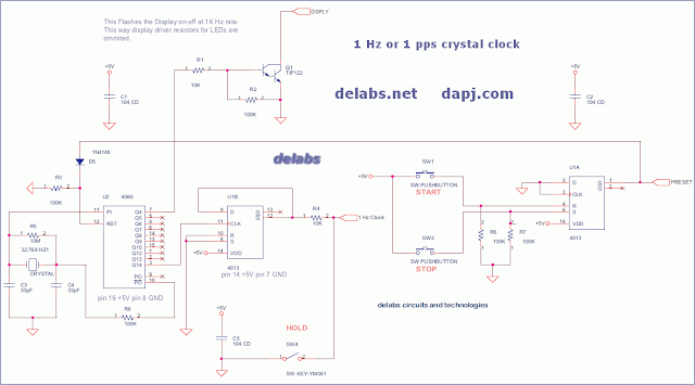 1 Hz or 1 PPS Crystal Clock Base