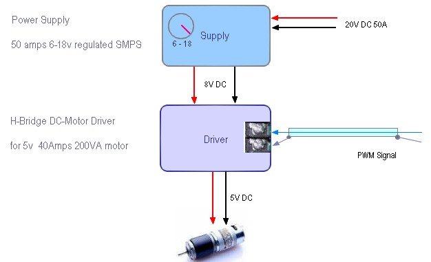 motor-driver-png-png